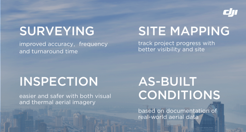 drones for construction infographic