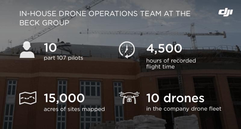 Beck Group drone program 2
