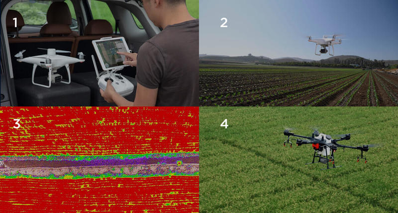 The start to your smart agriculture missions