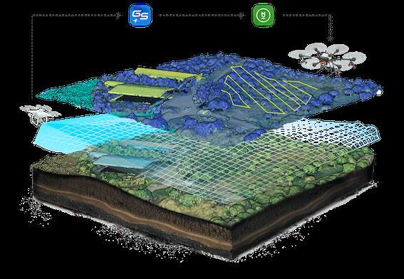 3D Intelligent Flight Planning